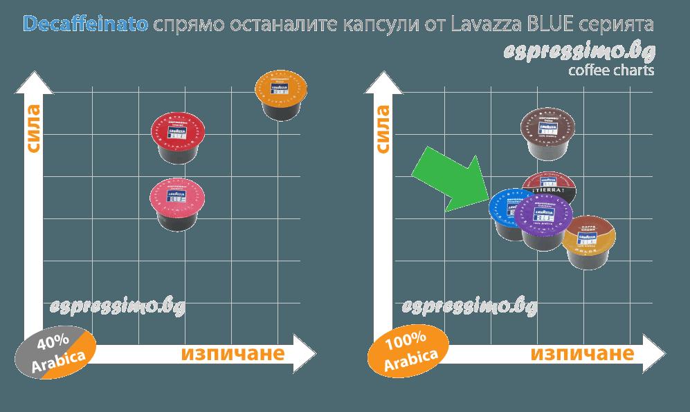 Grafika-LB-Decaf